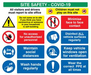 Site safety board - Covid 19
