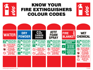 know your fire extinguishers colour codes