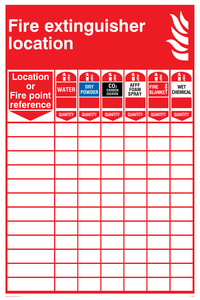 fire extinguisher location chart