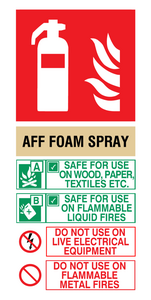 this extinguisher contains afff foam instructions for use