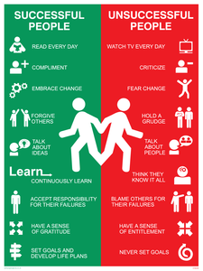 Successful People vs Unsuccessful Sign