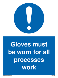 Gloves must be worn for all processes work Sign
