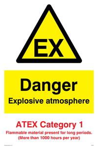 Danger explosive atmosphere ATEX Category 1