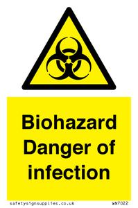 Biohazard Danger of infection