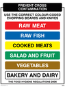 <p>Prevent cross contamination</p> Text: Prevent cross contamination use the correct colour coded chopping boards and knives raw meat raw fish cooked meats salad and fruit vegetables bakery and dairy food hygiene regulations 2006