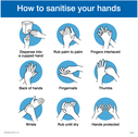 <p>How to wash your hands poster with images</p> Text: Wash your hands poster