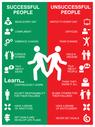 successful-people-vs-unsuccessful-sign-~