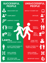 successful-people-vs-unsuccessful-sign-redgreen-motivational-sign~