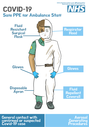 <p>COVID-19 NHS Safe PPE for Ambulance Staff with respirator hood</p> Text: COVID-19 NHS Safe PPE for Ambulance Staff. General contact with confirmed or suspected Covid-19 case. Fluid Resistance Surgical Mask. Gloves. Disposable Apron. Aerosol Generating Procedure. Respirator Hood. Gloves. Fluid Repellent Coverall.