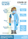 <p>COVID-19 NHS Safe PPE for Staff with FFP3 mask</p> Text: COVID-19 NHS Safe PPE. General contact with confirmed or suspected Covid-19 case. Fluid Resistant Mask. Gloves. Disposable Apron. Aerosol Generating Procedure. Full Face Shield. FFP3 Face Mask. Gloves. Long Sleeved Fluid Repellent Gown.
