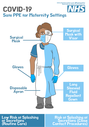 <p>COVID-19 NHS Safe PPE for Staff in Maternity settings (low risk)</p> Text: COVID-19 NHS Safe PPE for Staff in Maternity settings. Low Risk or Splashing or Secretions (Routine Care). Surgical Mask. Gloves. Disposable Apron. Risk of Splashing or Secretions (Case Contact Procedures). Surgical Mask with Visor. Gloves. Long Sleeved Fluid Repellent Gown.