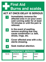 <p>First Aid Instruction poster burns and scalds</p> Text: First Aid burns and scalds ACT AT ONCE DELAY IS SERIOUS 1 Immediately immerse the affected area in (or pour over) cold running water for at least 10 minutes or until the pain is relieved. 2 In the event of swelling, remove anything that may cause constriction i.e. belt, shoes, rings, etc. 3 Cover affected area with dry sterile dressing. 4 Seek medical attention. EMERGENCY SERVICES