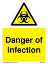 <p>Danger of infection sign with biological hazard symbol.</p> Text: Danger of infection