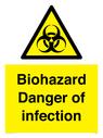 <p>Biohazard Danger of infection </p> Text: