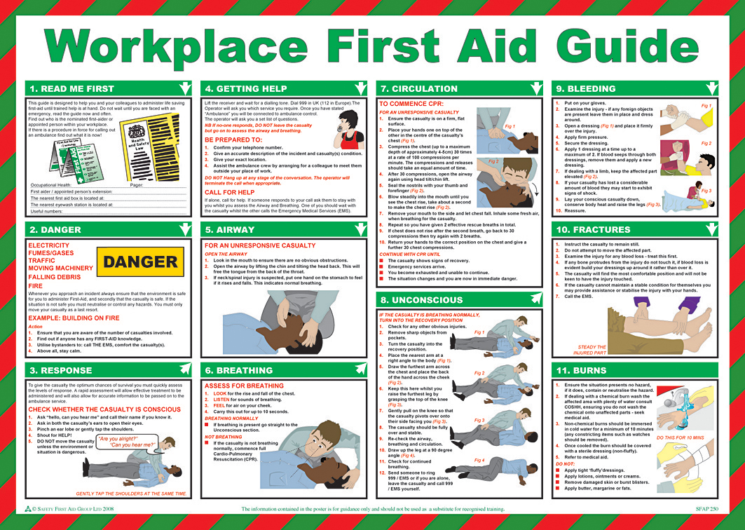 It's just a photo of Printable Chart of First Aid Procedures in emergency