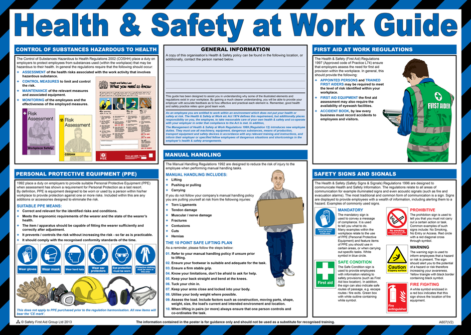 health safety and security 2 essay