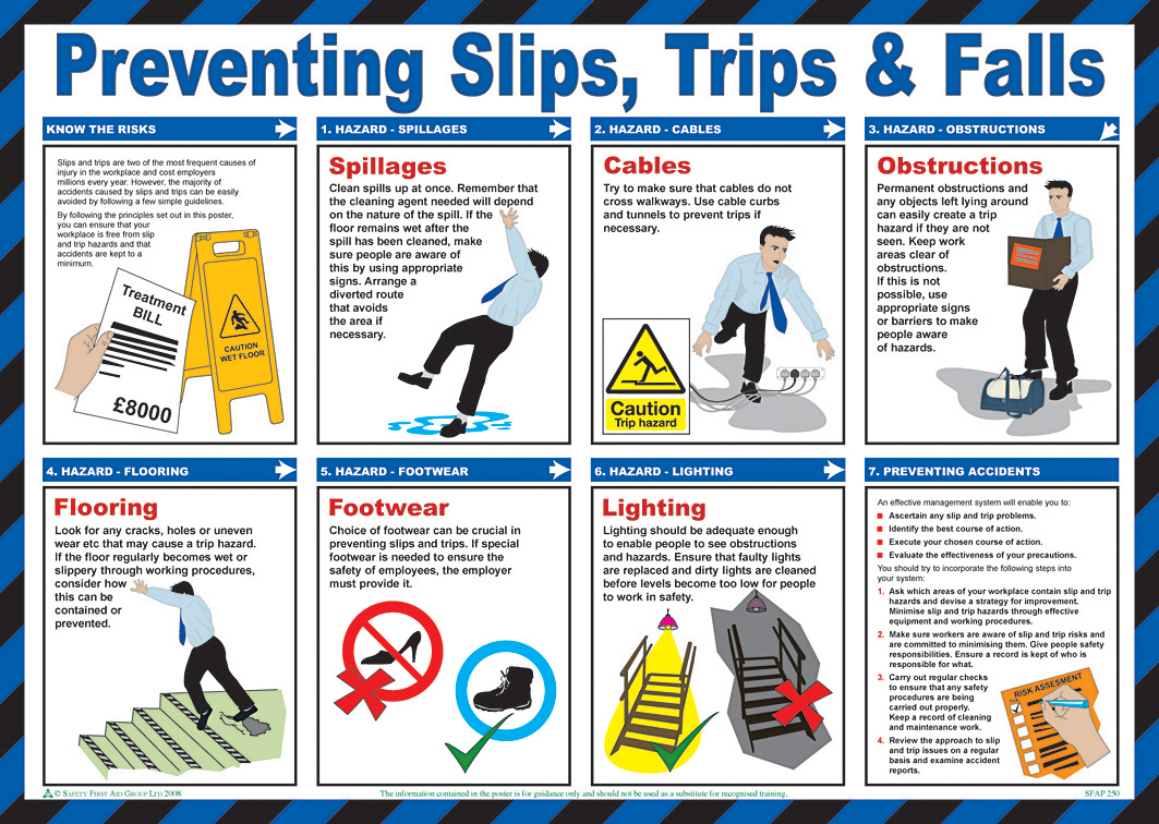Preventing Slips and Trips from Safety Sign Supplies