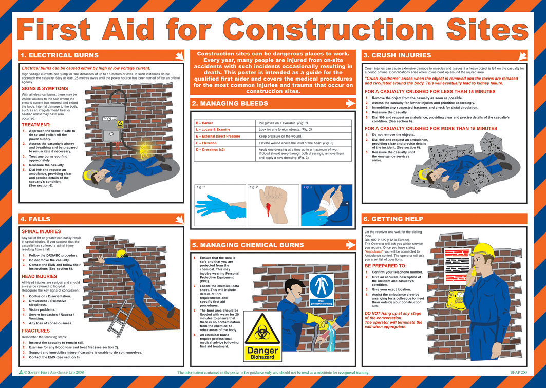 First Aid for Construction Sites Poster from Safety Sign ...