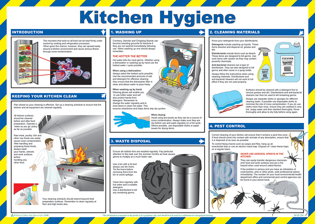 Kitchen Hygiene Poster from Safety Sign Supplies