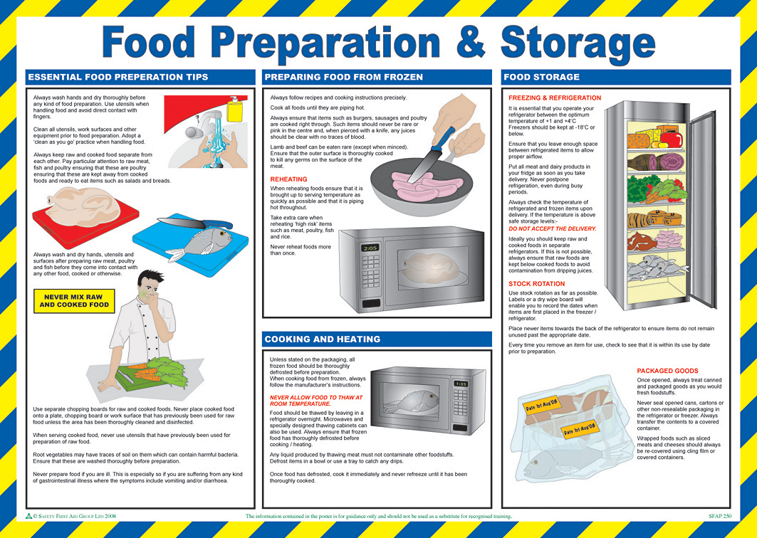 Hygiene Food Room Guidelines Uk